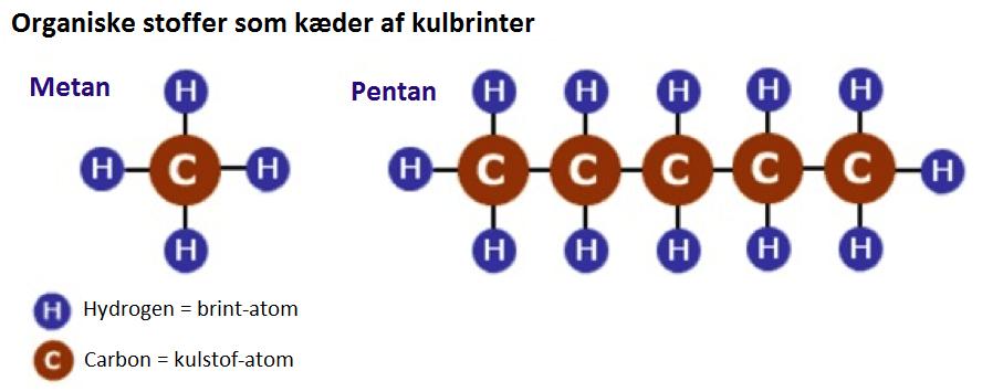 naturgas kemisk formel