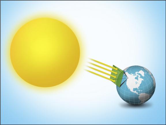 afstand fra jorden til solen