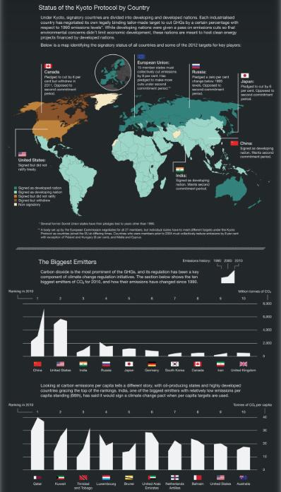 ansvarsomraader klimaforhandlinger de internationale klimaforhandlinger